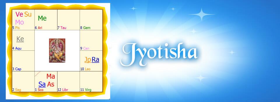 Курс по индийска / ведическа астрология