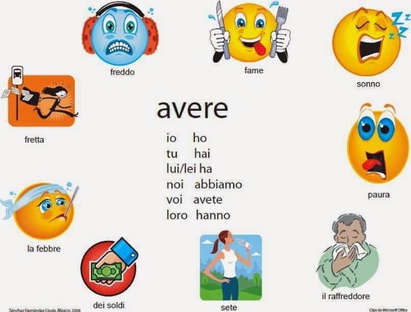 курс италиански език avere
