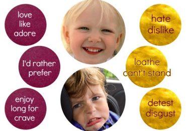 Какво означават глаголите crave, detest, loathe?