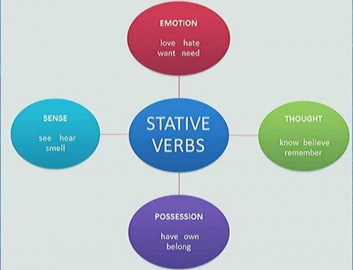 Статични глаголи в английския език